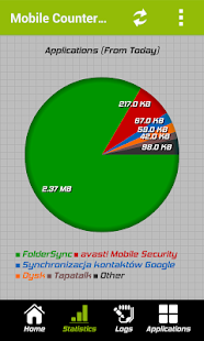 Mobile Counter | Data usage- screenshot thumbnail