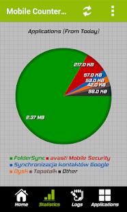 Mobile Counter | Data usage | Internet traffic 5