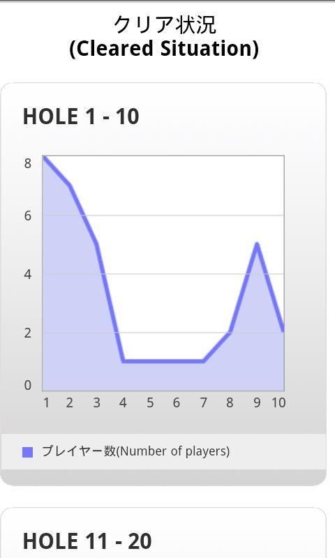 One Shot Putting Golf- screenshot