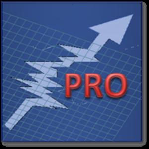 Global Stock Markets Pro
