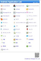 Screenshot of Application Manager