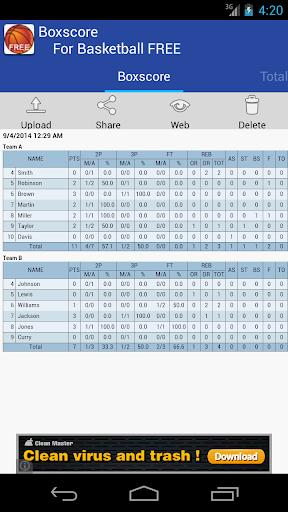 Boxscore For Basketball FREE