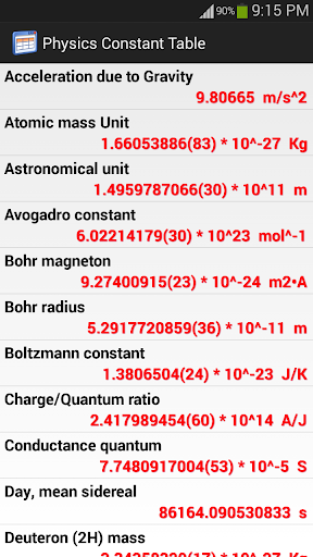 Physics Constant Table