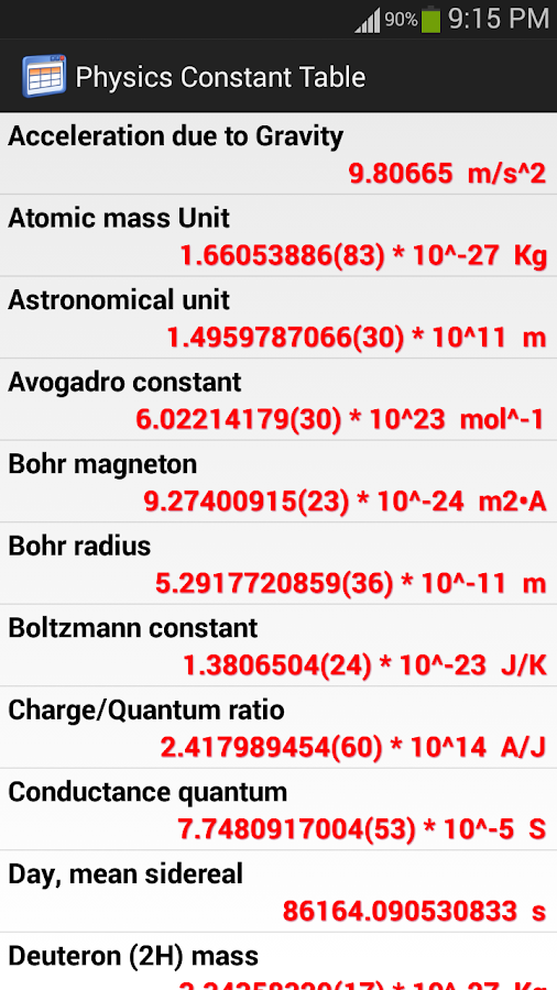 Physics Constant Table Android Apps On Google Play