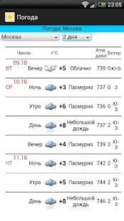 5 day Weather Full