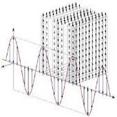 Basic Plane Wave Parameters