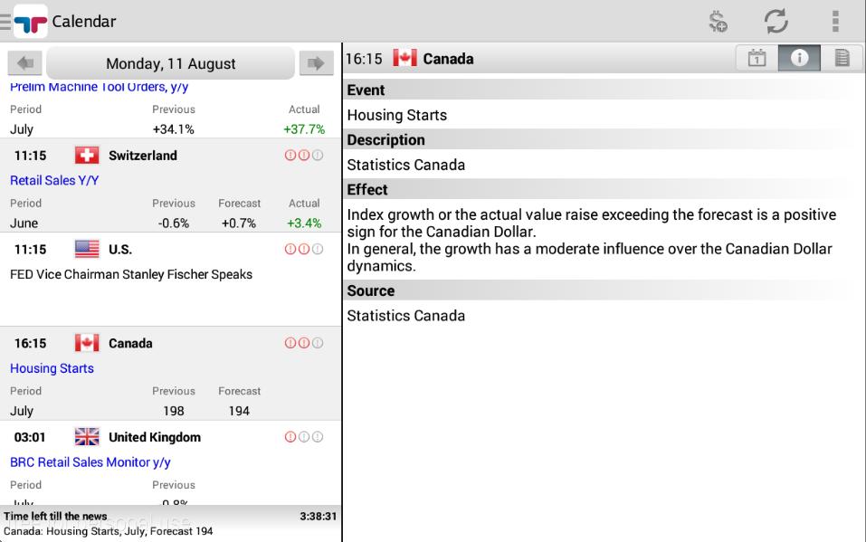 TeleTrade Analytics - screenshot