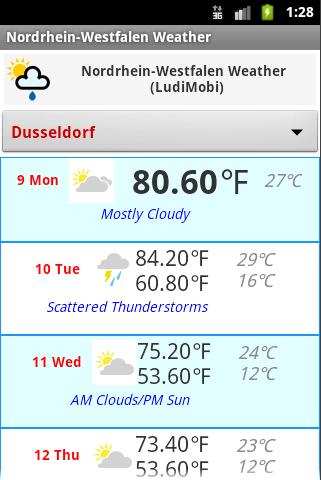 Nordrhein-Westfalen Weather