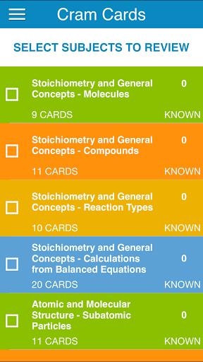 PCAT General Chemistry