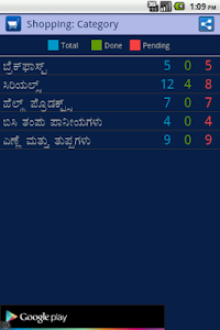 Kannada Grocery Shopping List screenshot 4