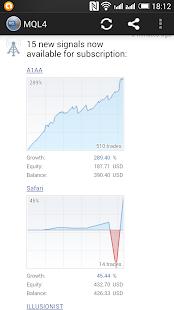 Forex trading windows phone