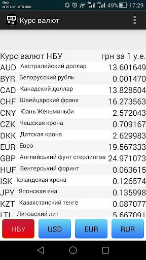 【免費財經App】Курс валют Украины-APP點子