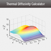 Thermal Diffusivity Calculator