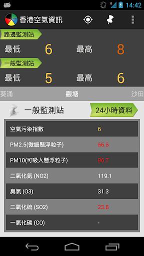 香港空氣污染資訊