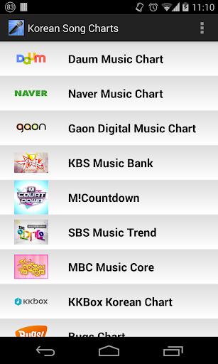 Korean Song Charts