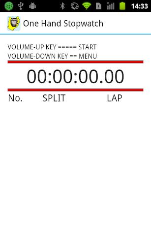 One Hand Stopwatch