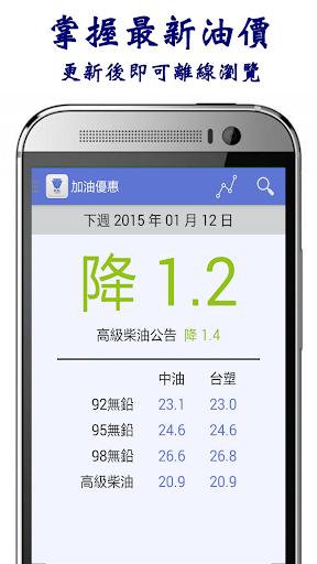 加油優惠 台灣 中油 台塑 全國 省錢 油價 銀行信用卡