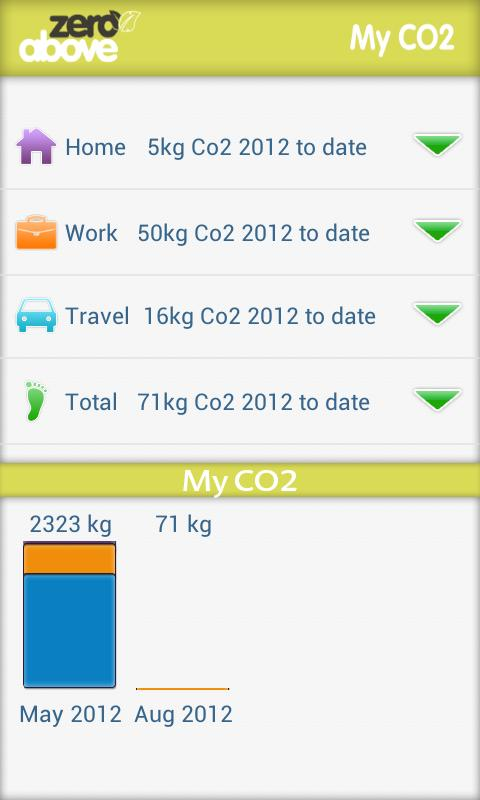 My CO2 Calculator - screenshot