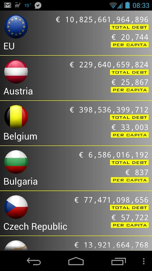 EU Debt Clock - screenshot