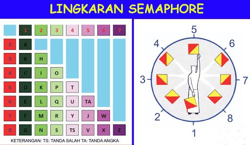 Belajar Semaphore