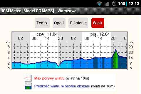 ICM Meteo - screenshot