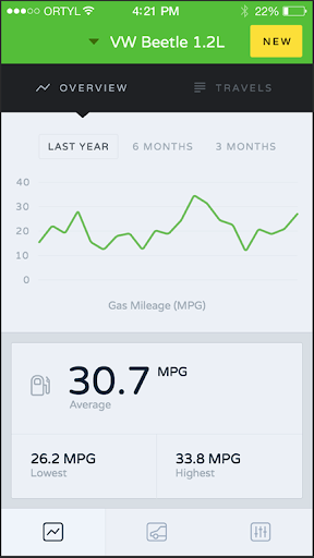 OnPoint Fuel Tracking Free