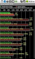 Screenshot of Smartbench 2010