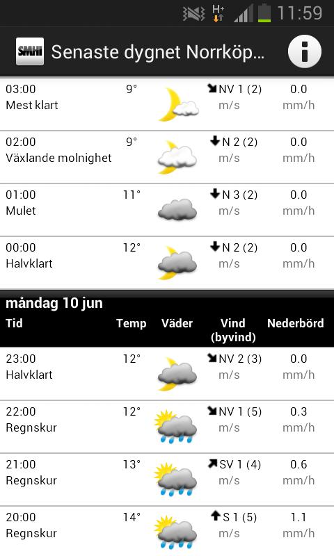SMHI Väder - screenshot