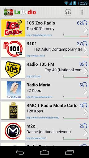 La Radio - Le Radio Italiane