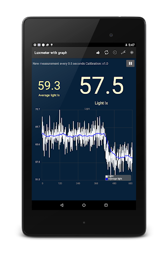 Luxmeter with graph