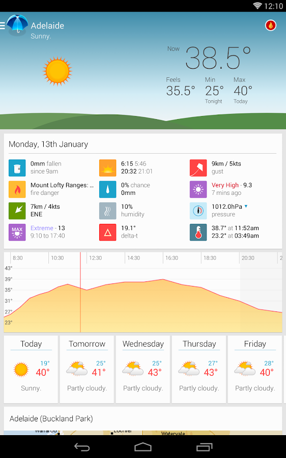 Pocket Weather Australia - screenshot