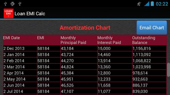 loan  mortgage emi calculator