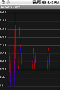 Network Speed - screenshot thumbnail