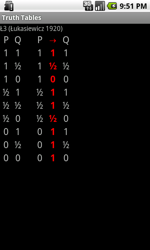 Truth Tables- screenshot
